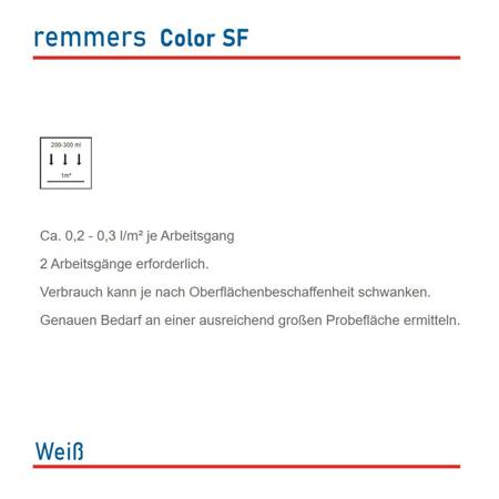 REMMERS Siliconfarbe Color SF Fassadenfarbe 5 L weiß